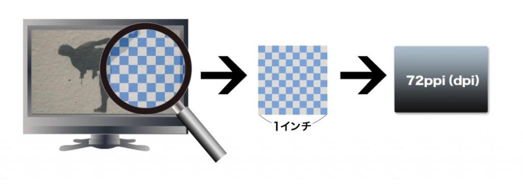kaizoudo03-1024x360