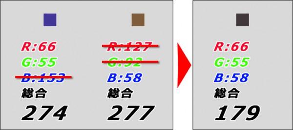 hikaku_an